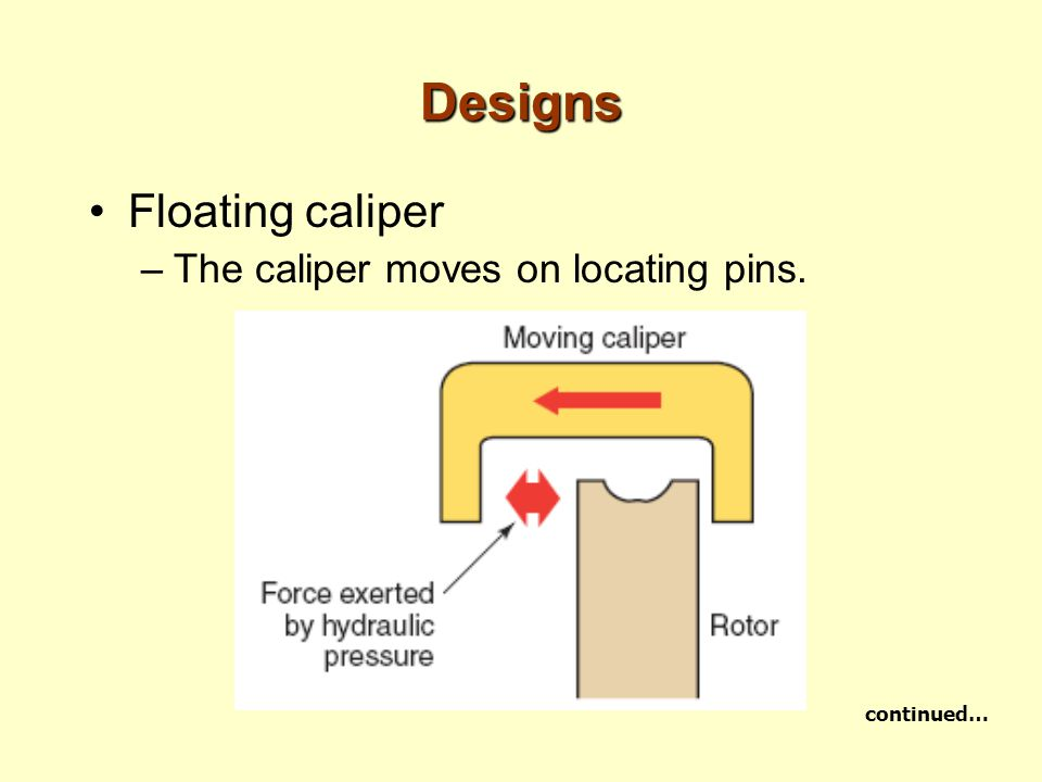 Designs Floating caliper The caliper moves on locating pins.