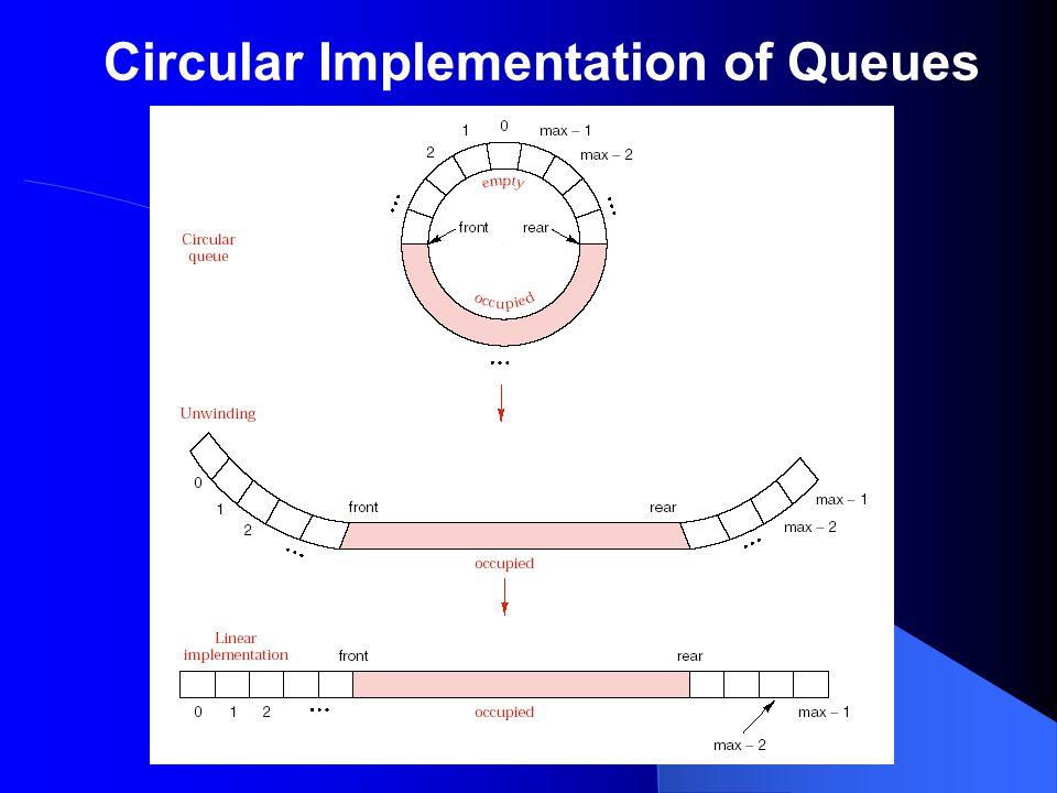 Circular Implementation of Queues