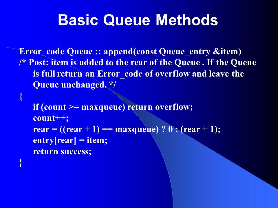 Basic Queue Methods Error_code Queue :: append(const Queue_entry &item)