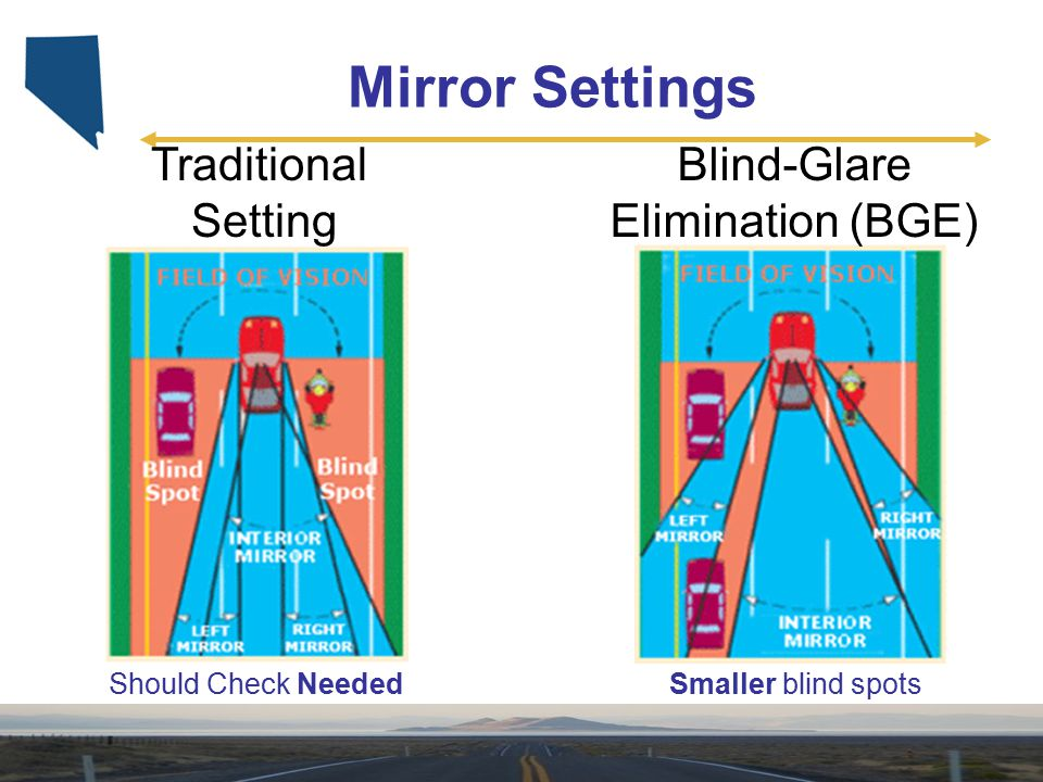 Blind-Glare Elimination (BGE)