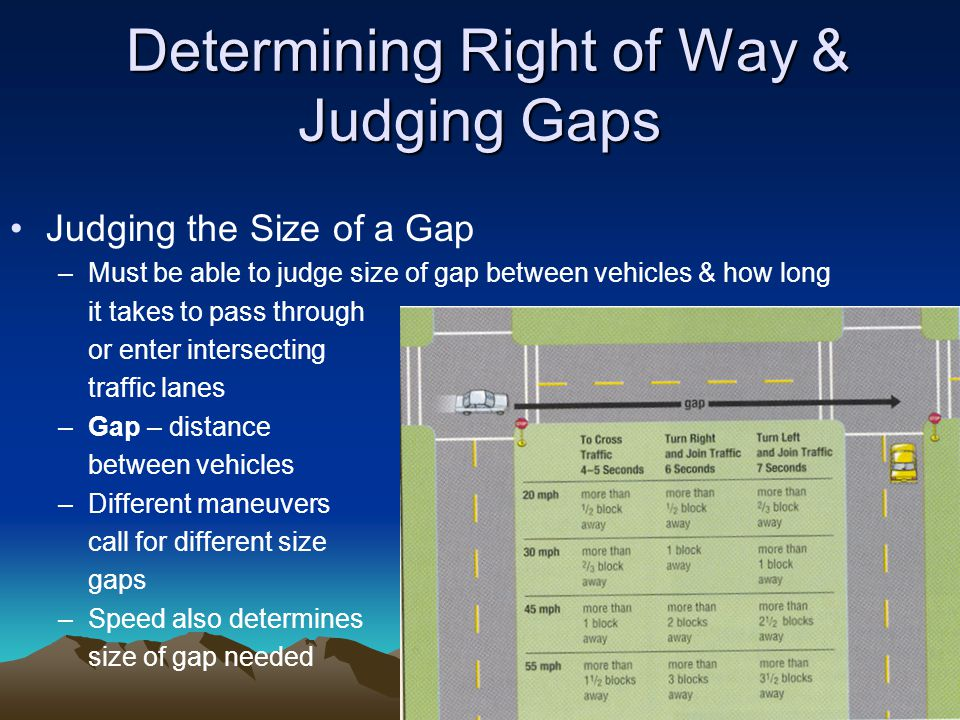 Determining Right of Way & Judging Gaps