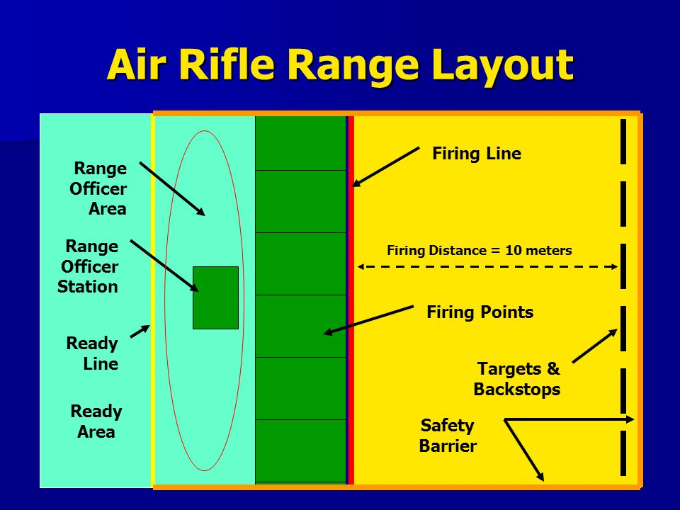Air Rifle Range Layout Firing Line Range Officer Area