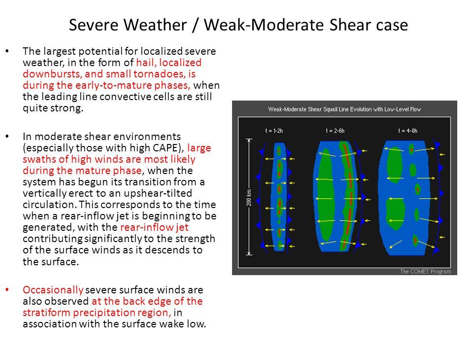 Severe Weather / Weak-Moderate Shear case