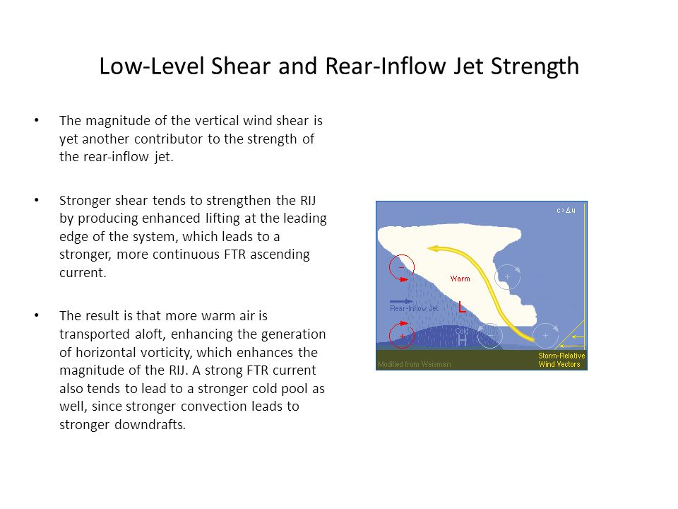 Low-Level Shear and Rear-Inflow Jet Strength
