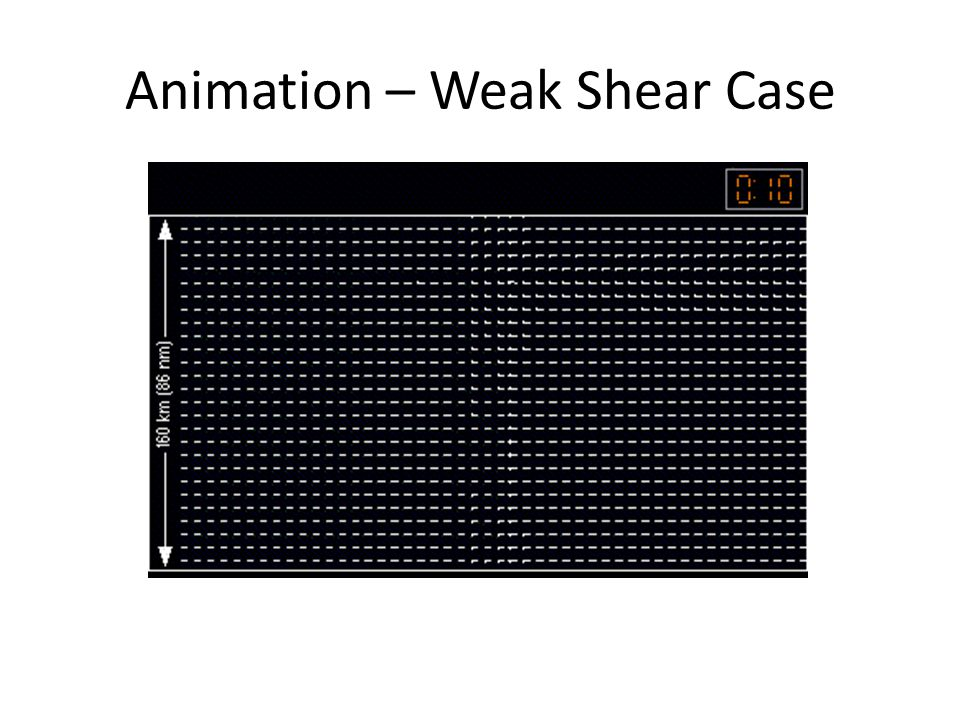 Animation – Weak Shear Case