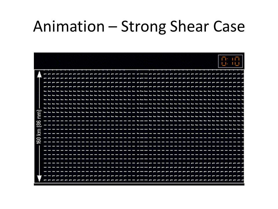 Animation – Strong Shear Case