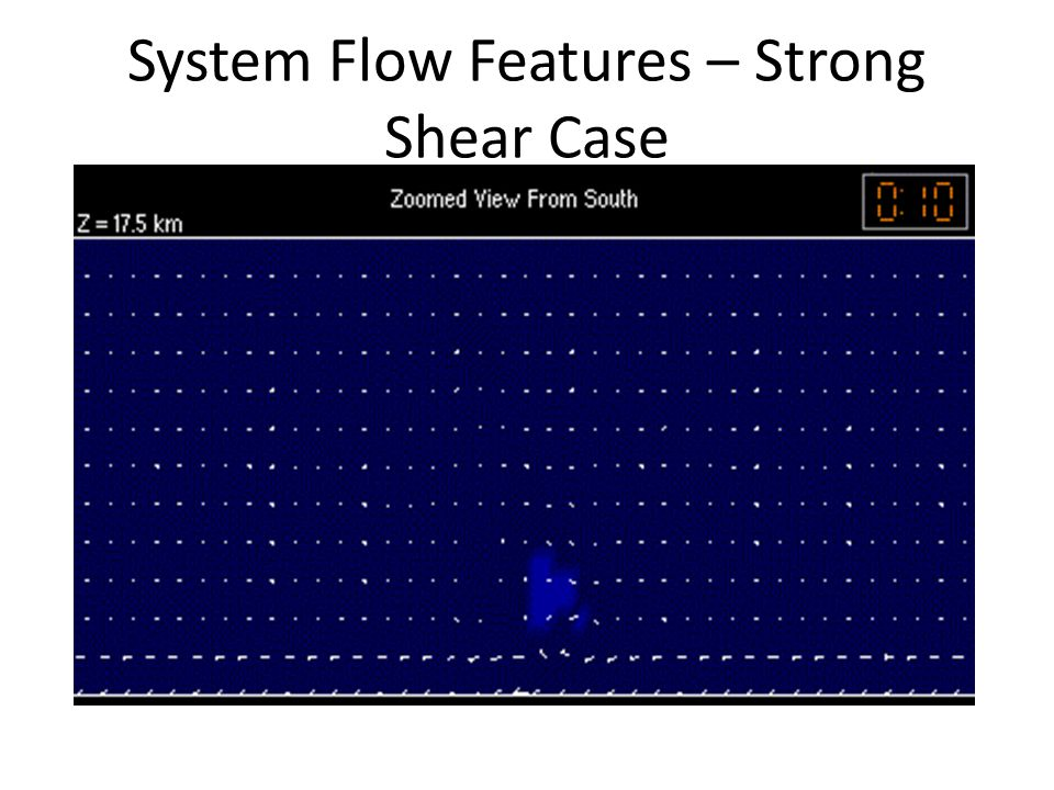 System Flow Features – Strong Shear Case