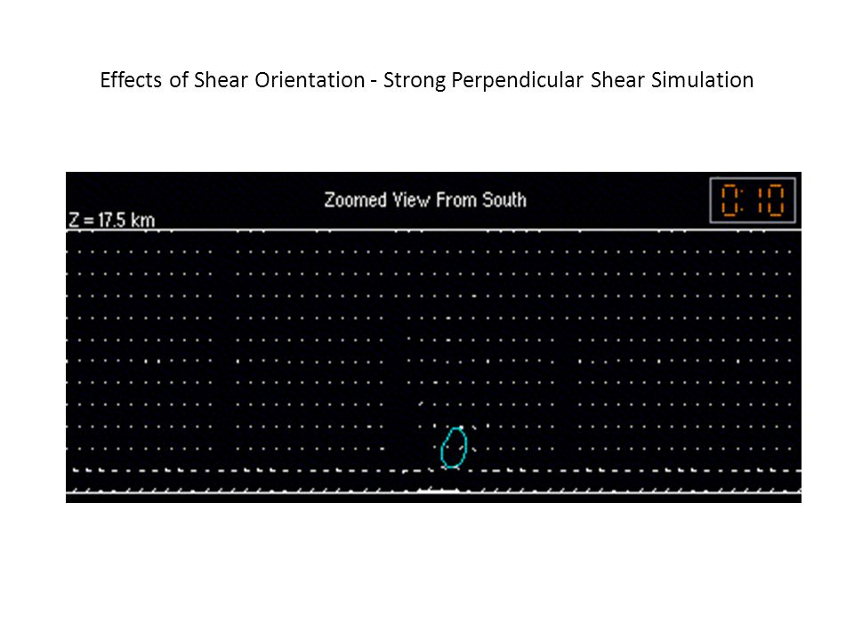 Effects of Shear Orientation - Strong Perpendicular Shear Simulation