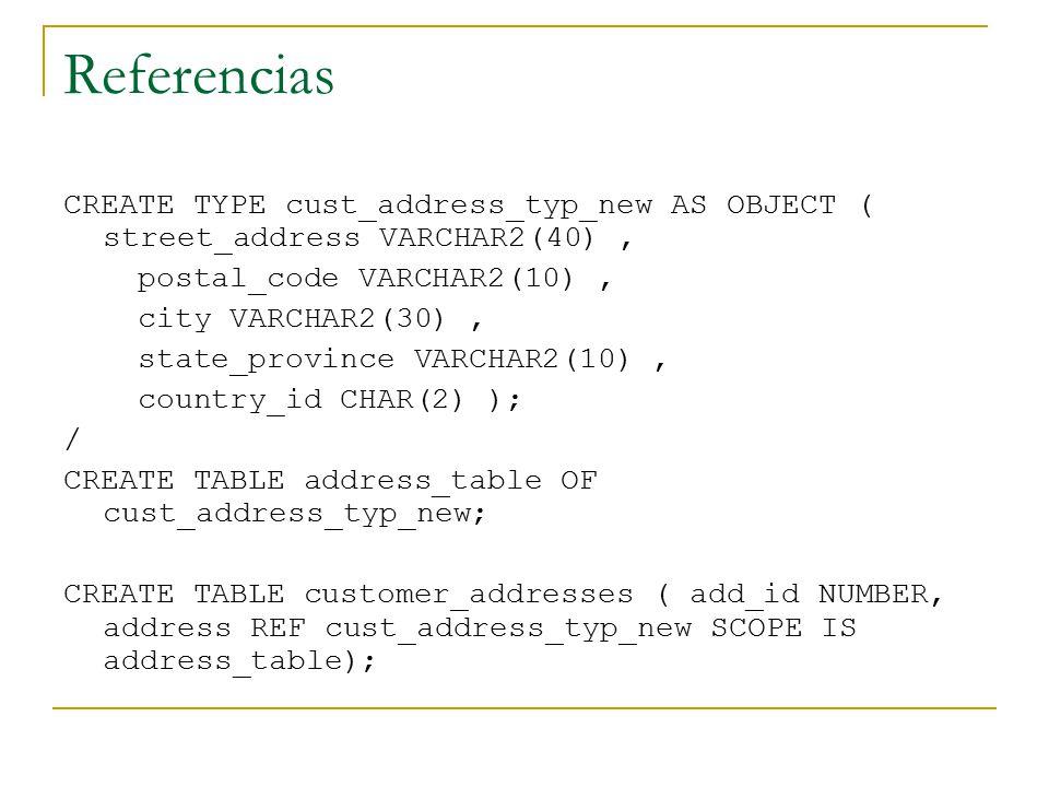 Referencias CREATE TYPE cust_address_typ_new AS OBJECT ( street_address VARCHAR2(40) , postal_code VARCHAR2(10) ,