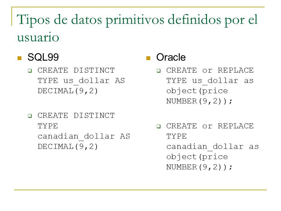 Tipos de datos primitivos definidos por el usuario