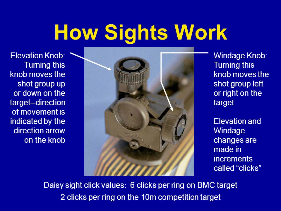 How Sights Work Elevation Knob:
