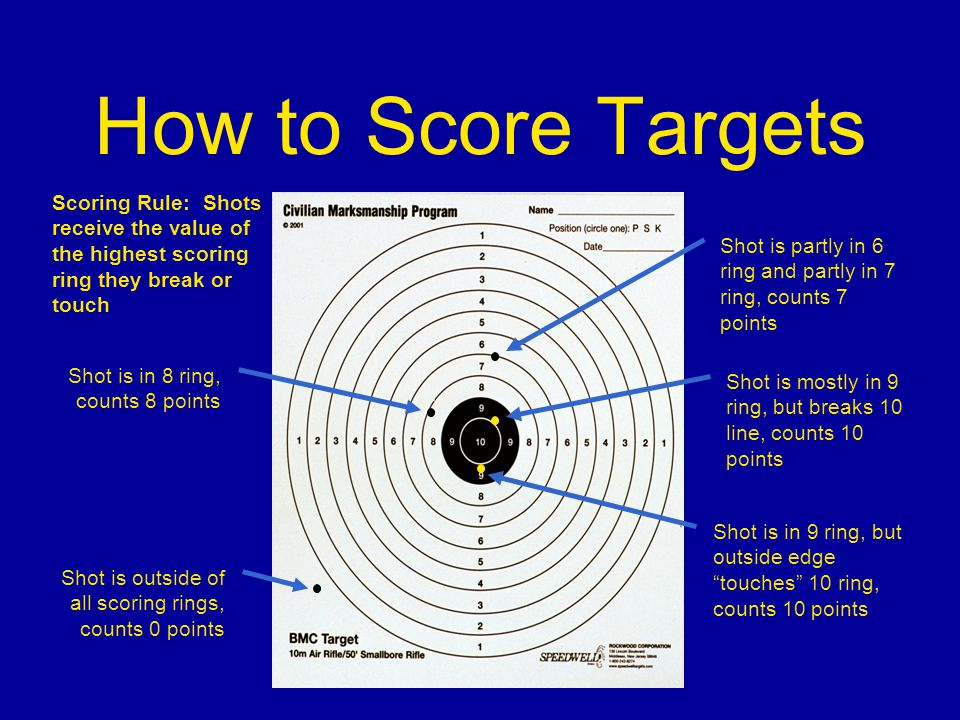 How to Score Targets Scoring Rule: Shots receive the value of the highest scoring ring they break or touch.