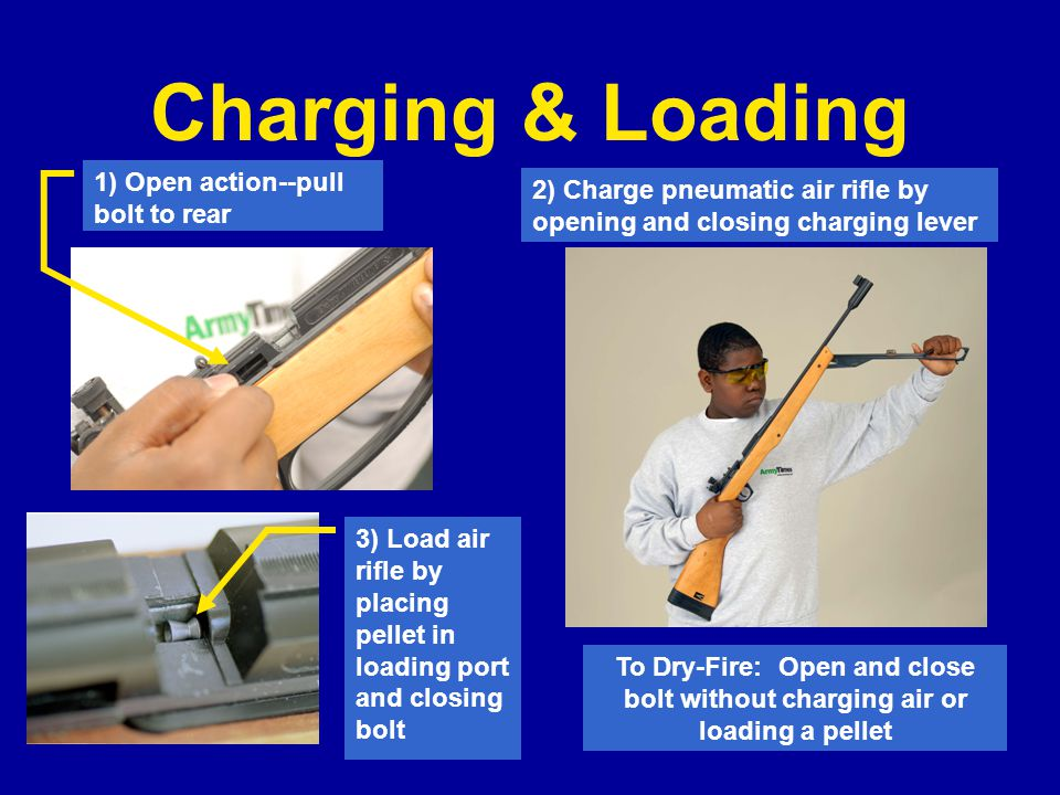 Charging & Loading 1) Open action--pull bolt to rear