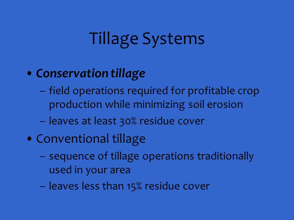 Tillage Systems Conservation tillage Conventional tillage