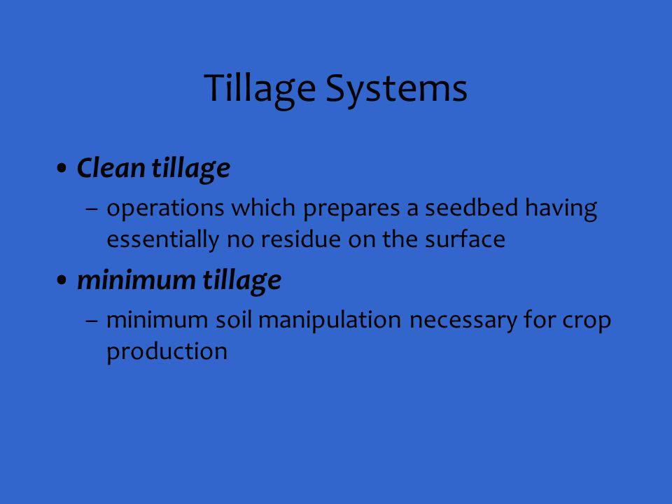 Tillage Systems Clean tillage minimum tillage