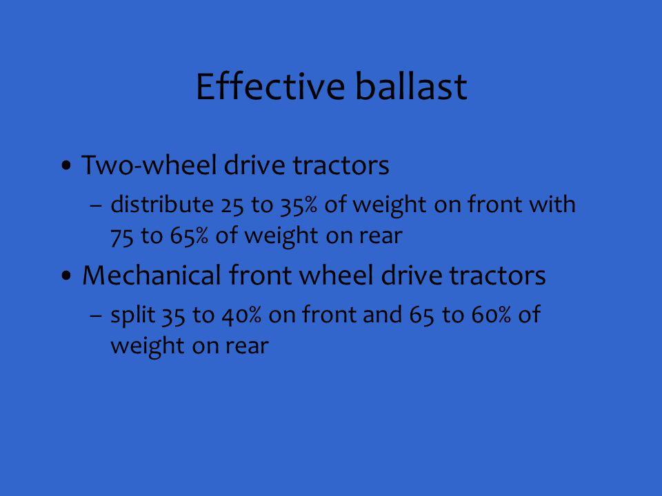 Effective ballast Two-wheel drive tractors