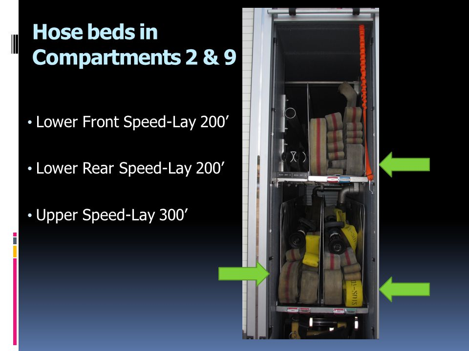 Hose beds in Compartments 2 & 9