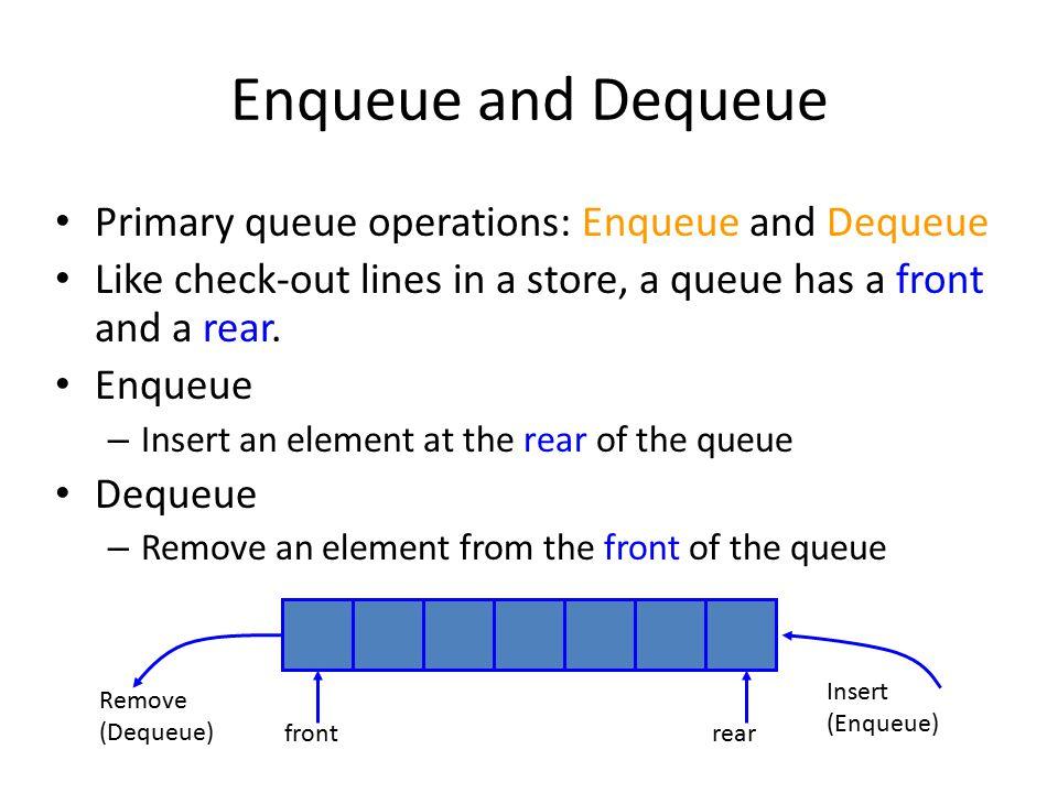 Enqueue and Dequeue Primary queue operations: Enqueue and Dequeue