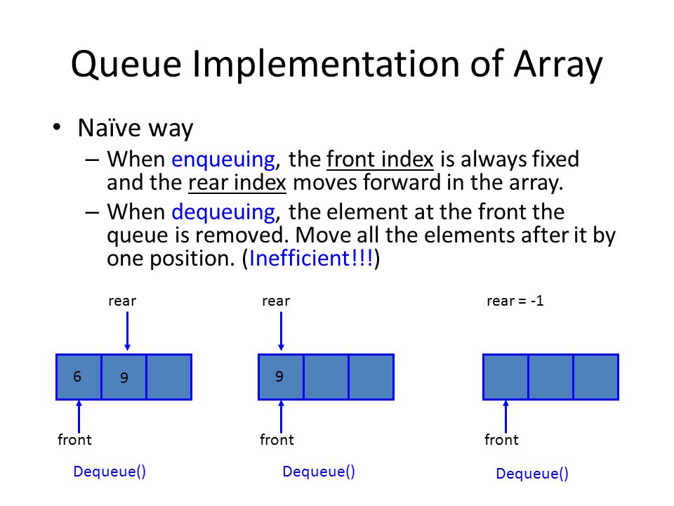 Queue Implementation of Array