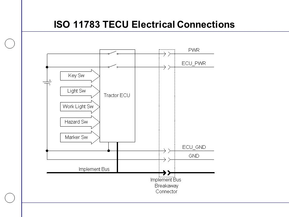 ISO 11783 TECU Electrical Connections