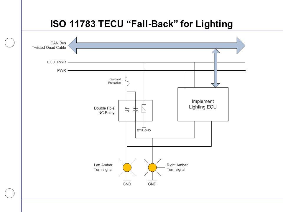 ISO 11783 TECU Fall-Back for Lighting