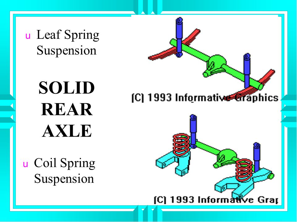 Leaf Spring Suspension