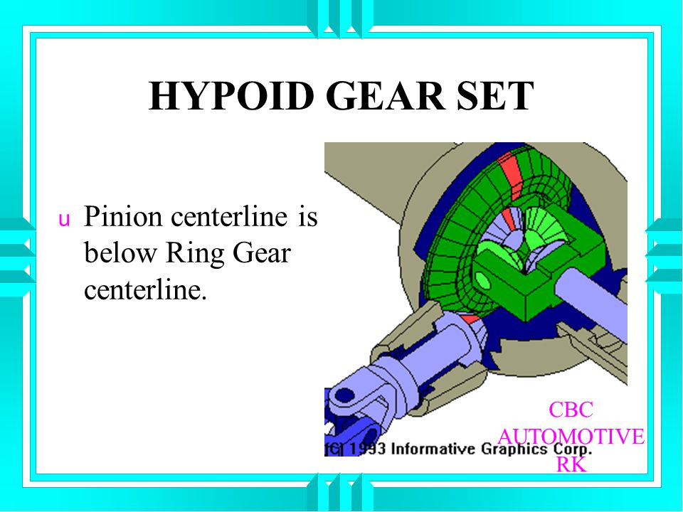 HYPOID GEAR SET Pinion centerline is below Ring Gear centerline. CBC