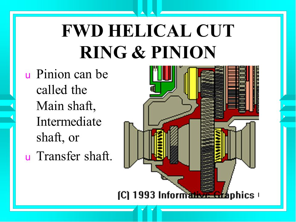 FWD HELICAL CUT RING & PINION