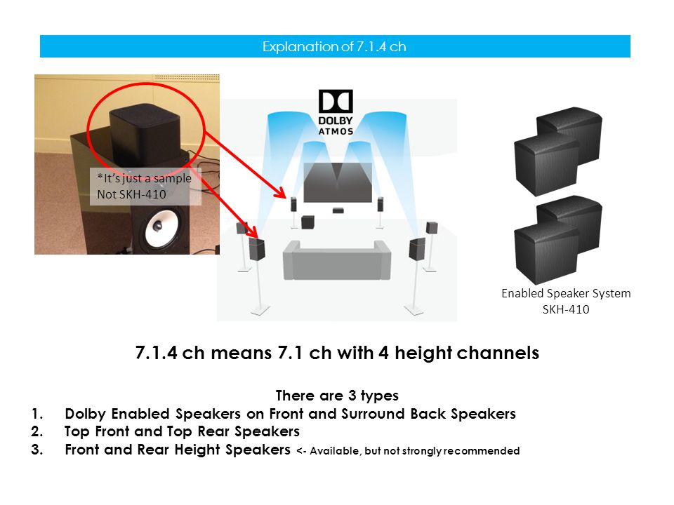 7.1.4 ch means 7.1 ch with 4 height channels