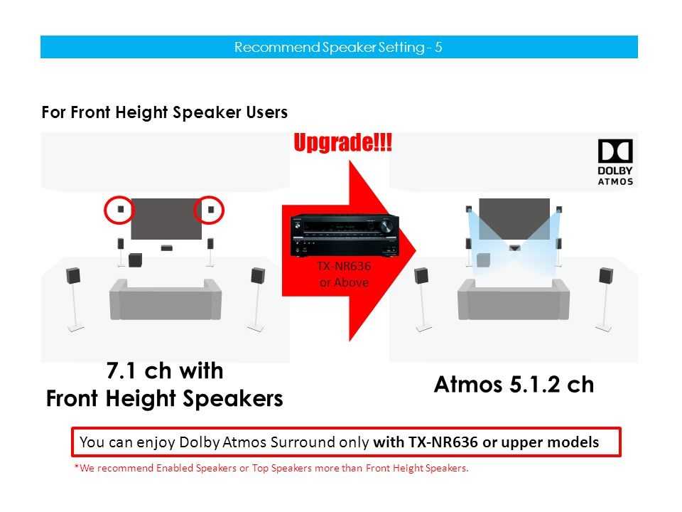 For Front Height Speaker Users