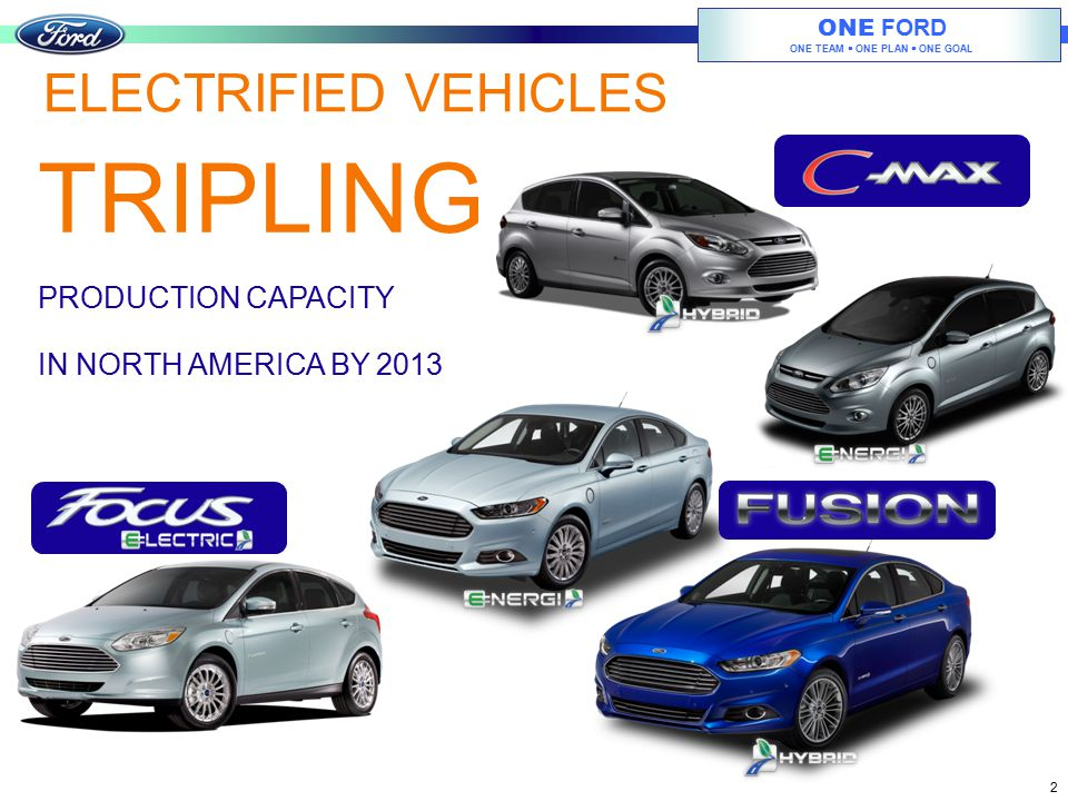 TRIPLING ELECTRIFIED VEHICLES PRODUCTION CAPACITY