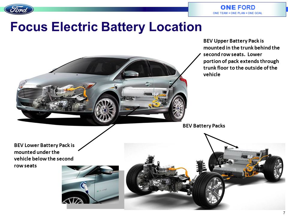 Focus Electric Battery Location