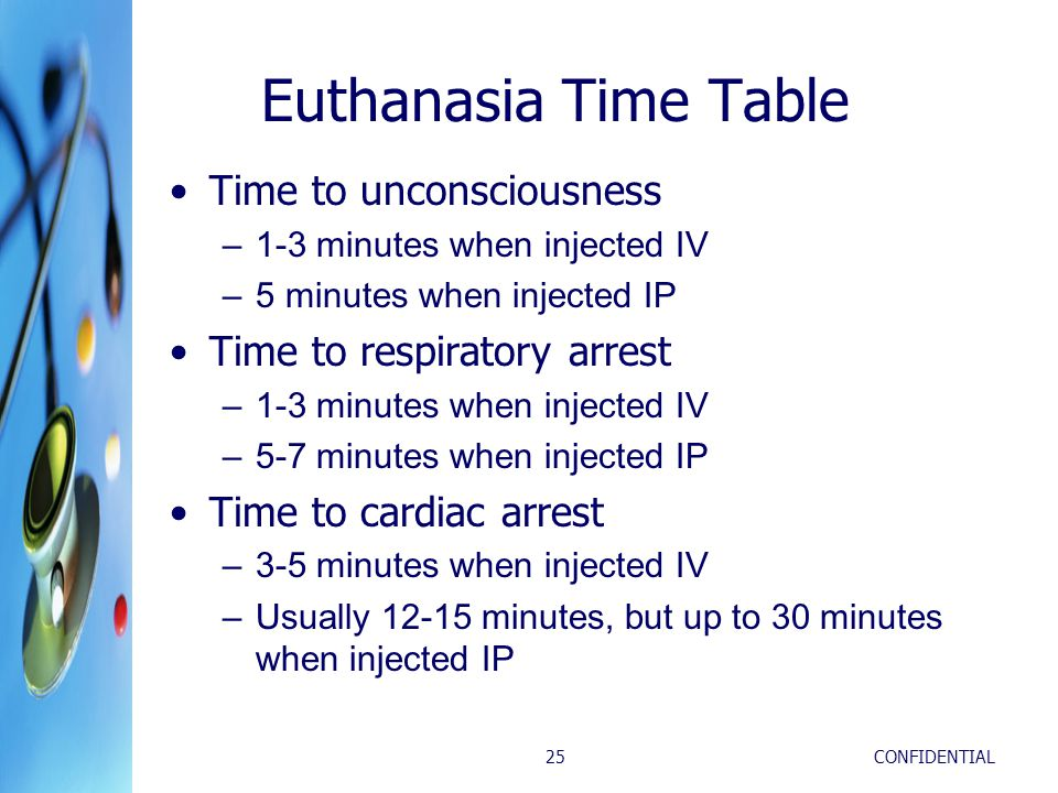 Euthanasia Time Table Time to unconsciousness