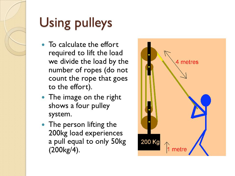 Using pulleys
