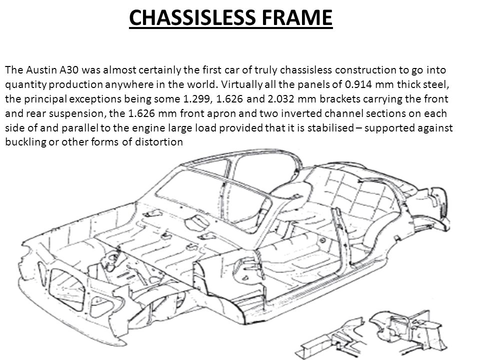 CHASSISLESS FRAME