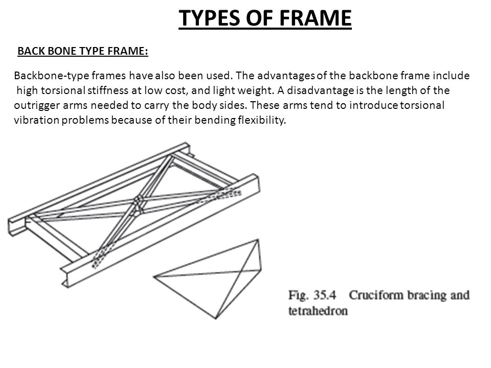 TYPES OF FRAME BACK BONE TYPE FRAME: