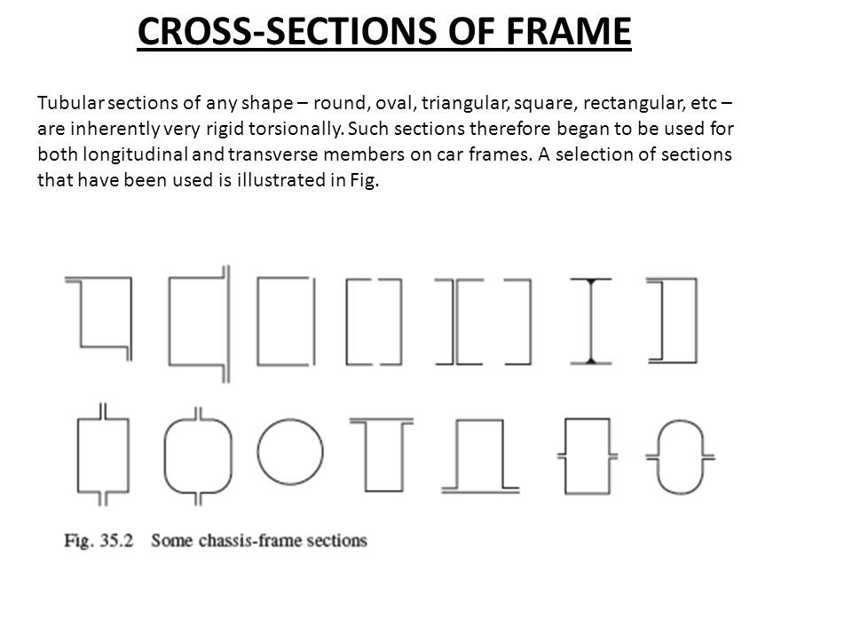 CROSS-SECTIONS OF FRAME