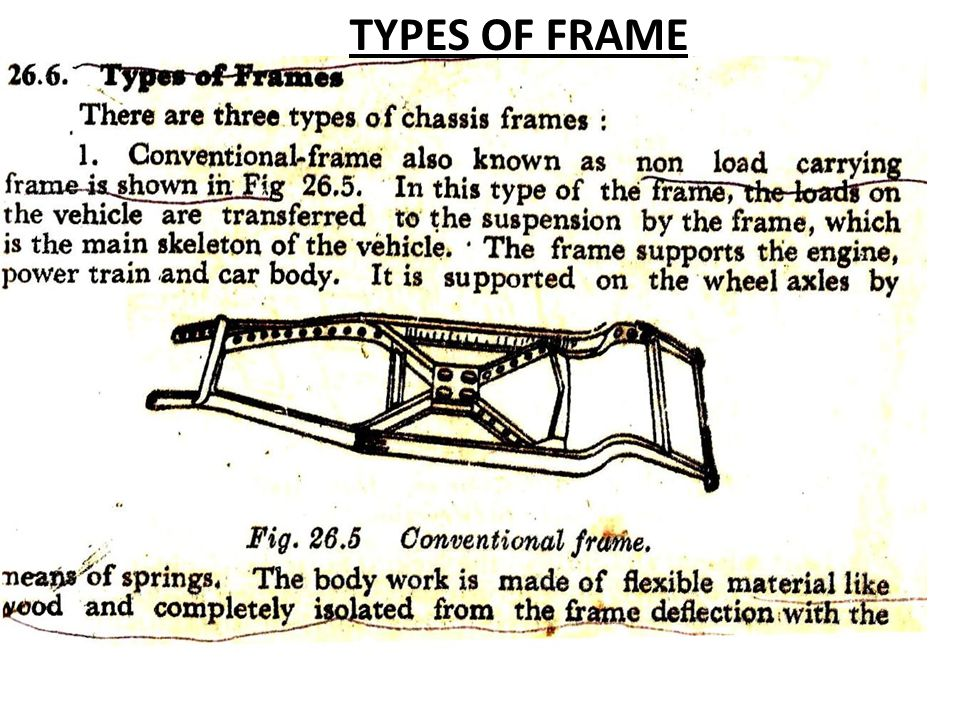 TYPES OF FRAME