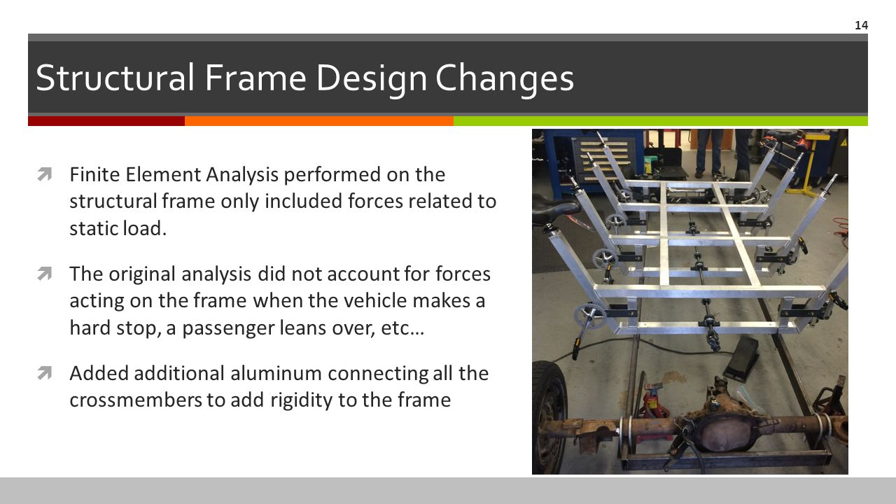 Structural Frame Design Changes