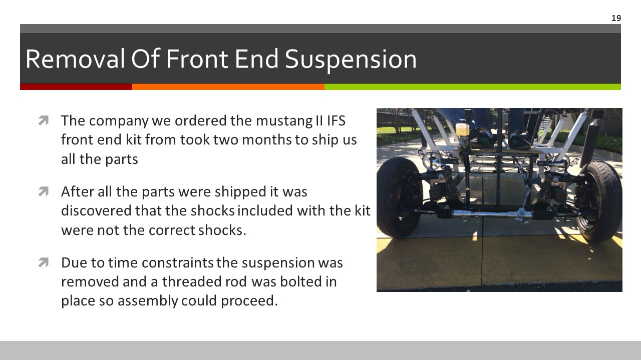 Removal Of Front End Suspension