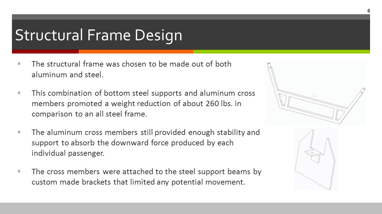 Structural Frame Design