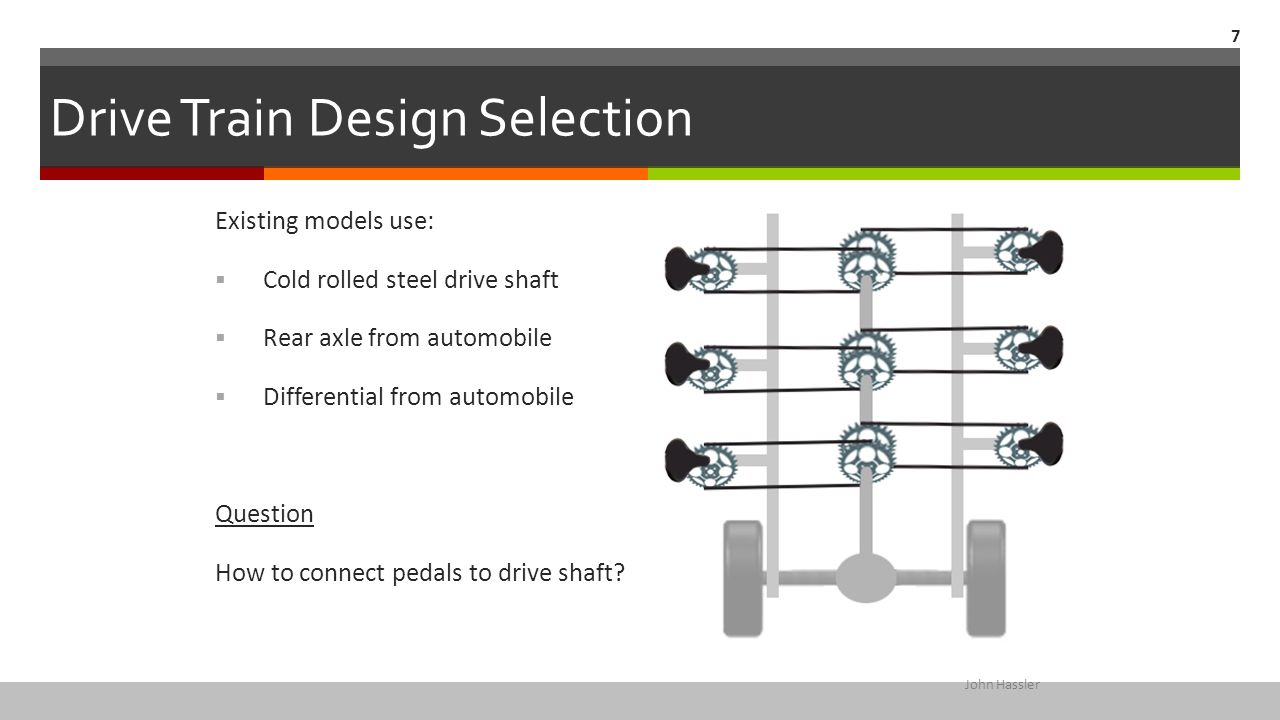 Drive Train Design Selection