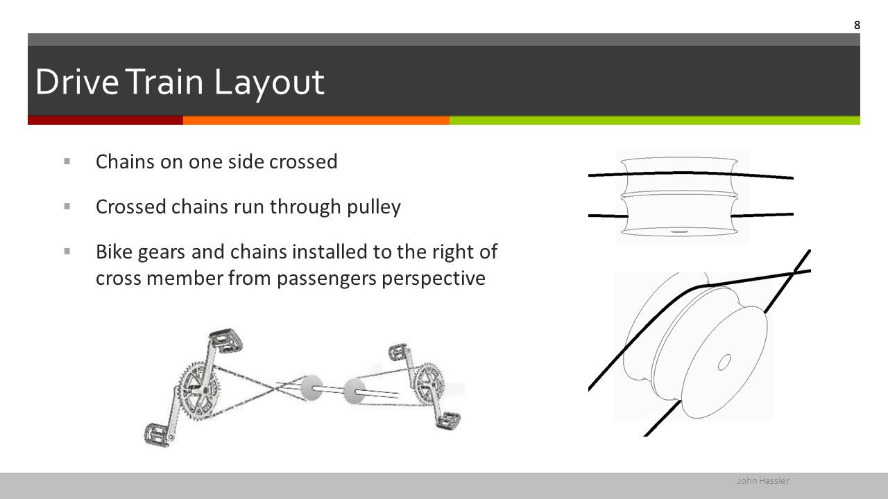 Drive Train Layout Chains on one side crossed