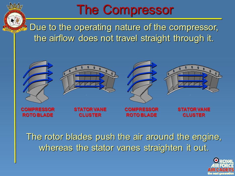 The Compressor Due to the operating nature of the compressor,