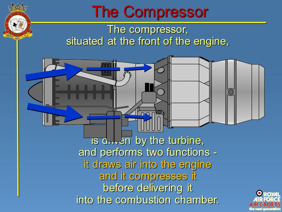 The Compressor The compressor, situated at the front of the engine,