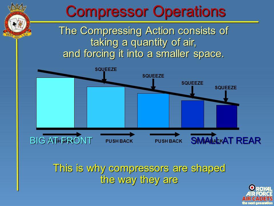 Compressor Operations