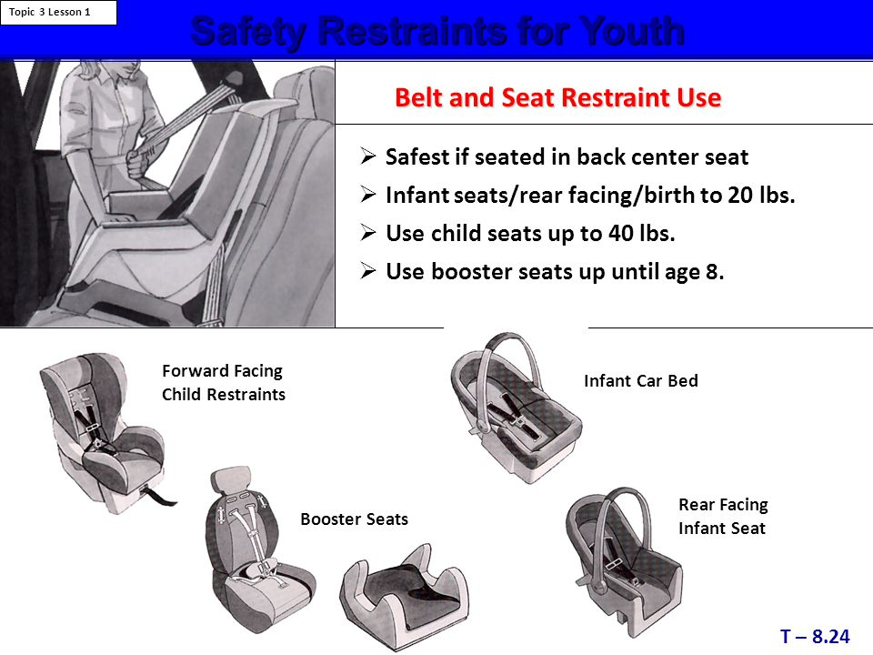 Safety Restraints for Youth