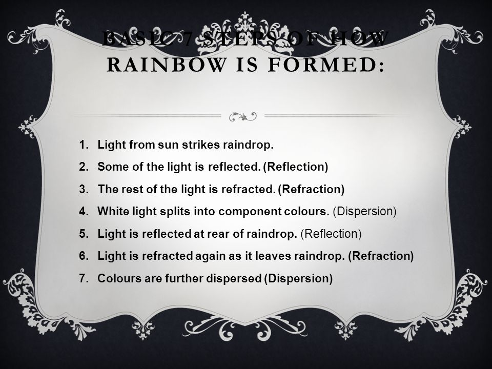 BASIC 7 STEPS OF HOW RAINBOW IS FORMED: