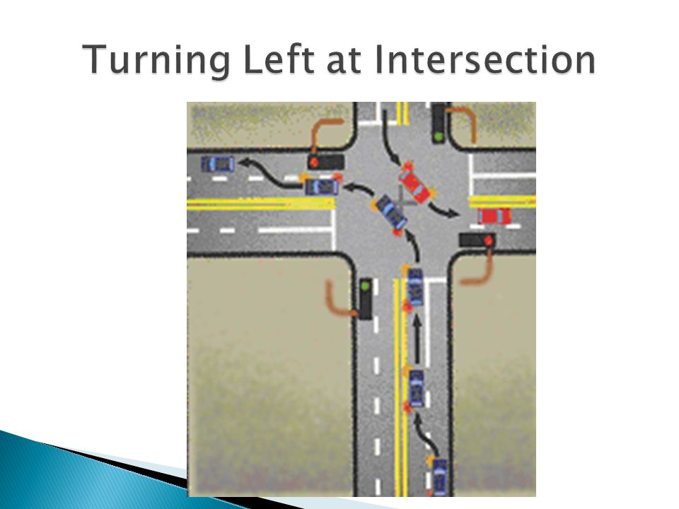 Turning Left at Intersection