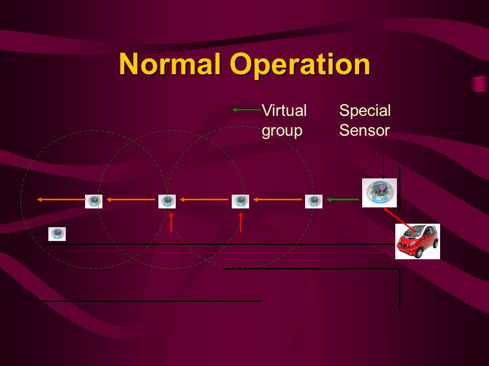 Normal Operation Virtual group Special Sensor